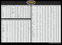 Pse String And Cable Chart 65 Explicit Mathews Mq1 Cam Chart