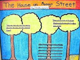 The House On Mango Street Quotes New Fresh The House On Mango Street Lesson Plans For The House On Mango