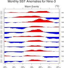 Multiple Bar Chart Python Ncl Graphics Bar Charts