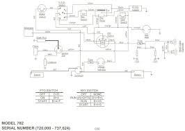 cub cadet lt2180 wiring diagram cub download wirning diagrams cub cadet ltx 1046 spindle assembly at Cub Cadet 1046 Wiring Schematic