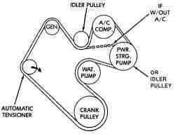 solved belt diagram i need a belt diagram for a 1995 dodg fixya i need a serpentine belt diagram for a 1993 dodge dakota 3 9 v6 out a c