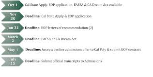 do csu need letter recommendation how to apply educational opportunity program eop cal poly san