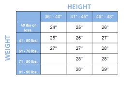 bat size chart selecting the right baseball bat for little league baseball bats
