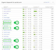 Competitor Analysis Template Xls Excel In Search With This Competitive Analysis Template
