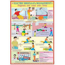 Electric Shock Treatment Chart In Hindi Pdf Kansil Electric Shock Treatment For First Aid Chart Rs 78