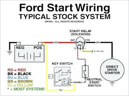 1988 ford f150 wiring diagram starter solenoid to bronco ii f 150 1988 ford f150 ignition switch wiring diagram org f 150 1989 ford f150 electrical diagram f wiring