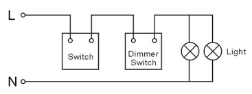 wiring diagram light dimmer wiring image wiring dimmer switch wiring diagram dimmer auto wiring diagram schematic on wiring diagram light dimmer