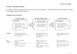 Cost Savings Tracking Template Corporate Cost Reduction