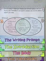 compare and contrast writing and sentence frames writing compare and contrast writing and sentence frames writing frames sentences school and language arts