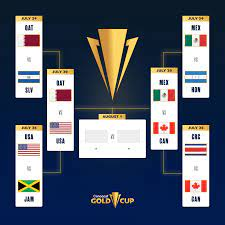 2021 Concacaf Gold Cup Semifinal ...