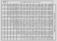 Mathews Sq2 Cam Chart Mathews Cam Codes