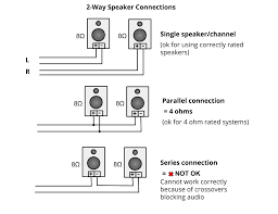 speakon wiring diagram wiring diagram site audio wire diagram simple wiring diagram speakon wiring diagram balanced speaker wiring schematic on wiring
