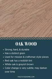 oak wood for furniture. Fine Furniture OakRed OakWhite Oak To Wood For Furniture