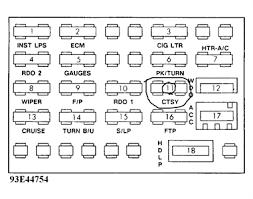 91 S10 Fuse Box Chevrolet S10