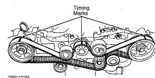 finding timing marks 2009 subaru sohc fixya i am looking for a diagram for a 2000 subaru 2 5 sohc timing marks and cant any online can u email me one thanks