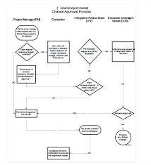 Create Cash Flow Diagram Excel Cumulative Flow Diagram How To Create One In Excel 2010 Hakan