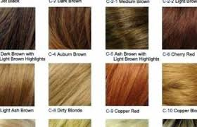 Redken Brown Hair Color Chart 26 Redken Shades Eq Color Charts Template Lab Brown