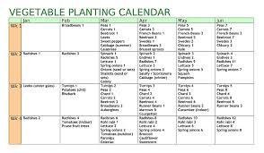 Sowing Chart Allotment Heaven Vegetable Planting Calendar