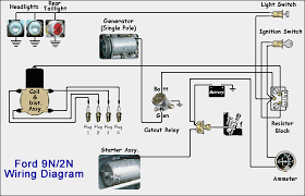 basic tractor wiring diagram basic wiring diagrams online 9n wiring diagram yesterday s tractors