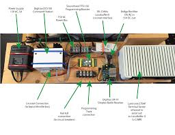 hornby dcc wiring diagram webtor me hornby dcc wiring diagram