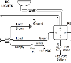 cool wiring diagram for hella off road lights the wiring diagram Auxiliary Light Wiring Diagram amornsak co also marvellous wiring awesome wiring aftermarket lights to oem wiring jeep wrangler forum along with wiring diagram for auxiliary reverse light wiring diagram