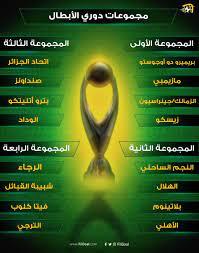 ملخص لقرعة دوري أبطال إفريقيا 2019/20