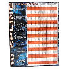 Winters Gear Chart Bedowntowndaytona Com