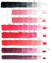 Adirondack Alcohol Ink Colour Chart An Introduction To Alcohol Inks Arttutor