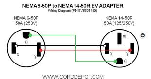 nema 14 50r wiring diagram nema image wiring diagram 50 amp rv outlet vs 50 amp welding outlet the garage journal on nema 14 50r