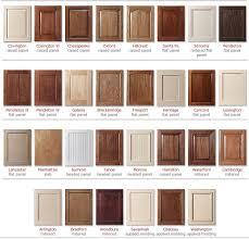 Cabinet Door Styles Kitchen Remodel Pinterest