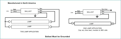t8 ballast wiring diagram wiring diagrams best t8 2 lamp wiring diagram explore wiring diagram on the net u2022 converting t12 to t8 diagram t8 ballast wiring diagram