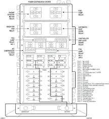 cucv fuse box diagram wiring diagram land cucv fuse panel diagram database wiring diagram cadillac fuse box diagram cucv fuse box diagram