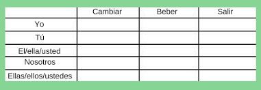Spanish Conjugation Chart Present Learn Spanish Grammar Present Perfect Conjugations