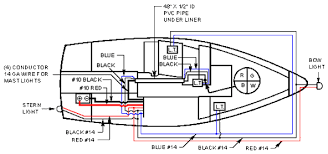 basic bat wiring diagram basic discover your wiring diagram 12 volt boat wiring diagram nodasystech