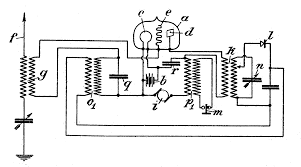 The Design Of Cmos Radio Frequency Integrated Circuits Lee Pdf Reflex Receiver Wikipedia
