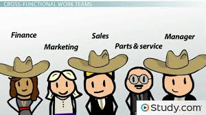 what is a team leader description role responsibilities types of work teams functional cross functional self directed