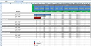 Free Gantt Chart For Thesis Excel Format
