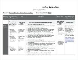 First 90 Day Plan Template Theredteadetox Co
