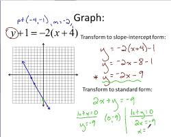 algebra graphing using point slope form