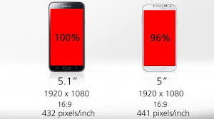 galaxy s4 screen size samsung galaxy s5 vs galaxy s4 s non