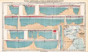 Ocean Depth Chart Ocean Depths Map Easybusinessfinance Net