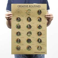 Poster Walls A Great Day Time Management Arrangement Calendar To