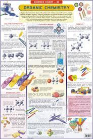 Science Charts Organic Chemistry