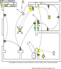 electrical wiring diagram of a house wiring diagram and 3 bedroom house wiring diagram zen
