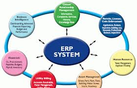 Importance Of Enterprise Resource Planning System For New