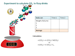 Acidic Oxides – Bush Tucker: Chemistry