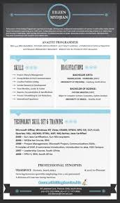 resume templates quick template cover letter for  resume templates best resumes resumes formats for freshers 217 format best resume throughout 81