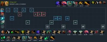 new meta fighting lone druid dotabuff dota 2 stats