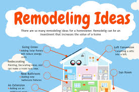 Top Home Remodeling Companies Cool Decorating