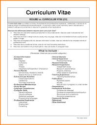 Fine Blank Cv Form Doc Motif Resume Template Samples Asesorya Com